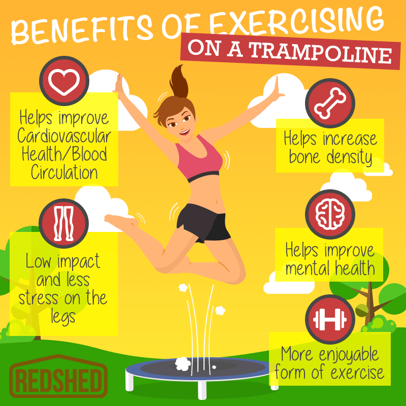 benefits of exercising on a trampoline - Infographic